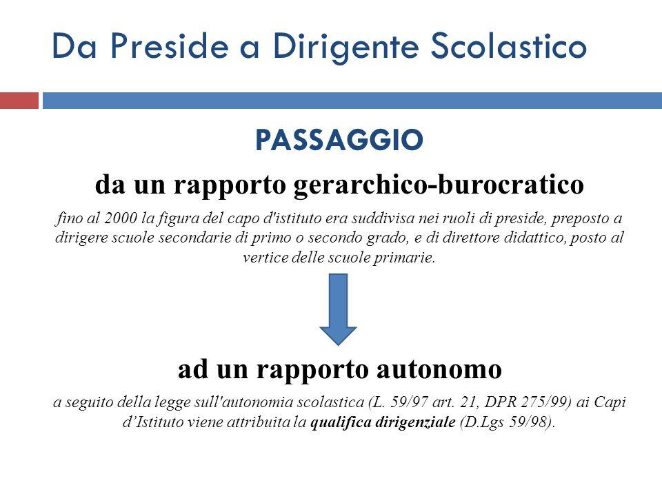 Da Preside a Dirigente Scolastico PASSAGGIO da un rapporto gerarchico-burocratico fino al 2000 la figura del capo d'istituto era suddivisa nei ruoli d