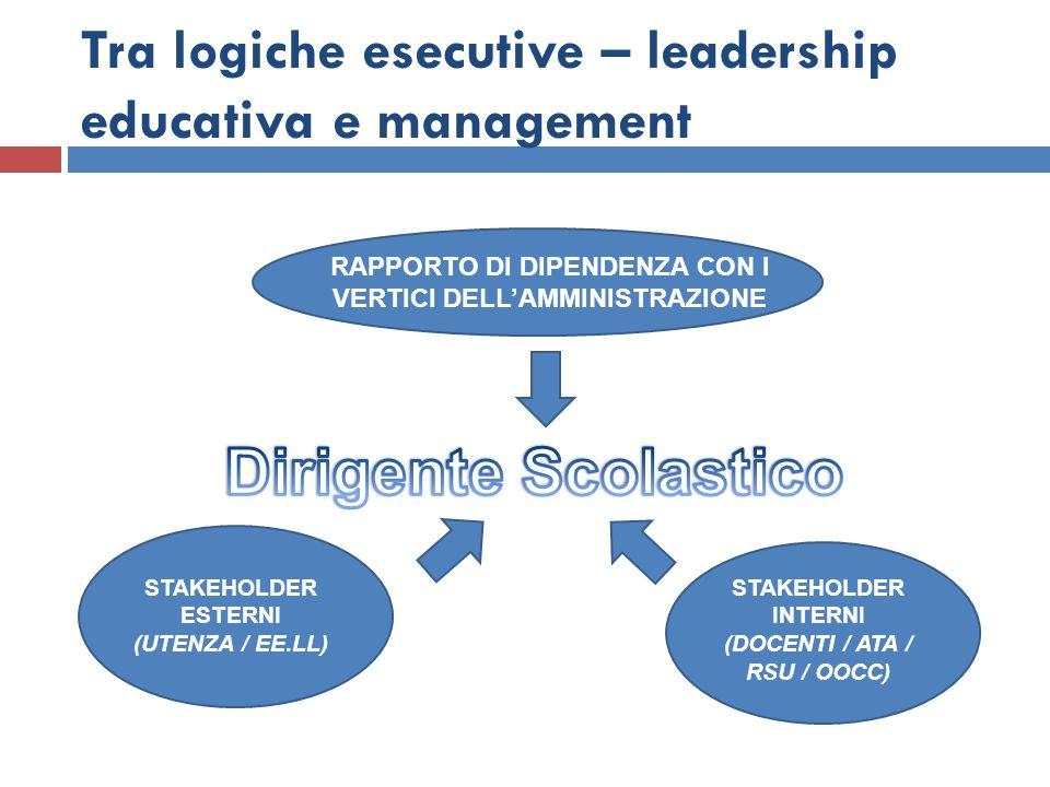 Tra logiche esecutive – leadership educativa e management RAPPORTO DI DIPENDENZA CON I VERTICI DELL'AMMINISTRAZIONE STAKEHOLDER ESTERNI (UTENZA / EE.L