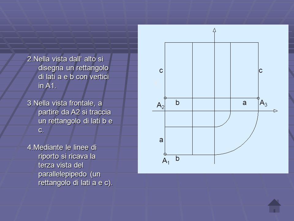 PARALLELEPIPEDO Per ottenere le viste: 1. Si trovano A1, A2, A3, proiezioni del vertice A. A A3A3 A2A2 A1A1