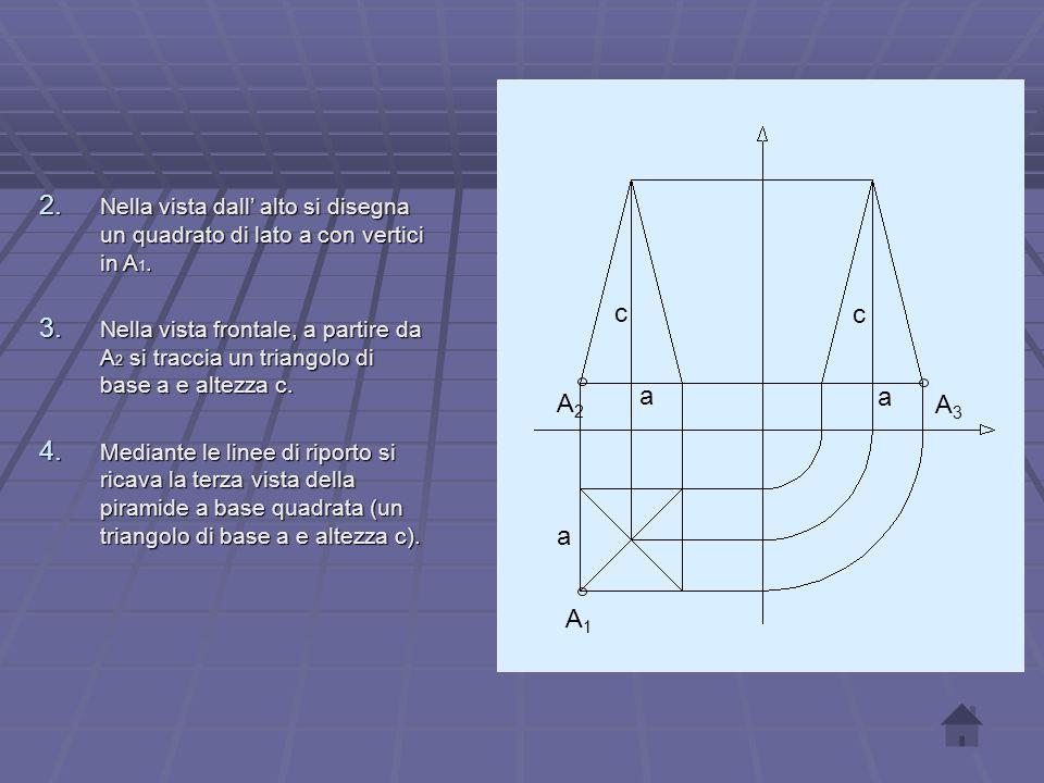 PIRAMIDE a base quadrata A A3A3 A2A2 A1A1 Per ottenere le viste: 1. Si trovano A1, A2, A3, proiezioni del vertice A.