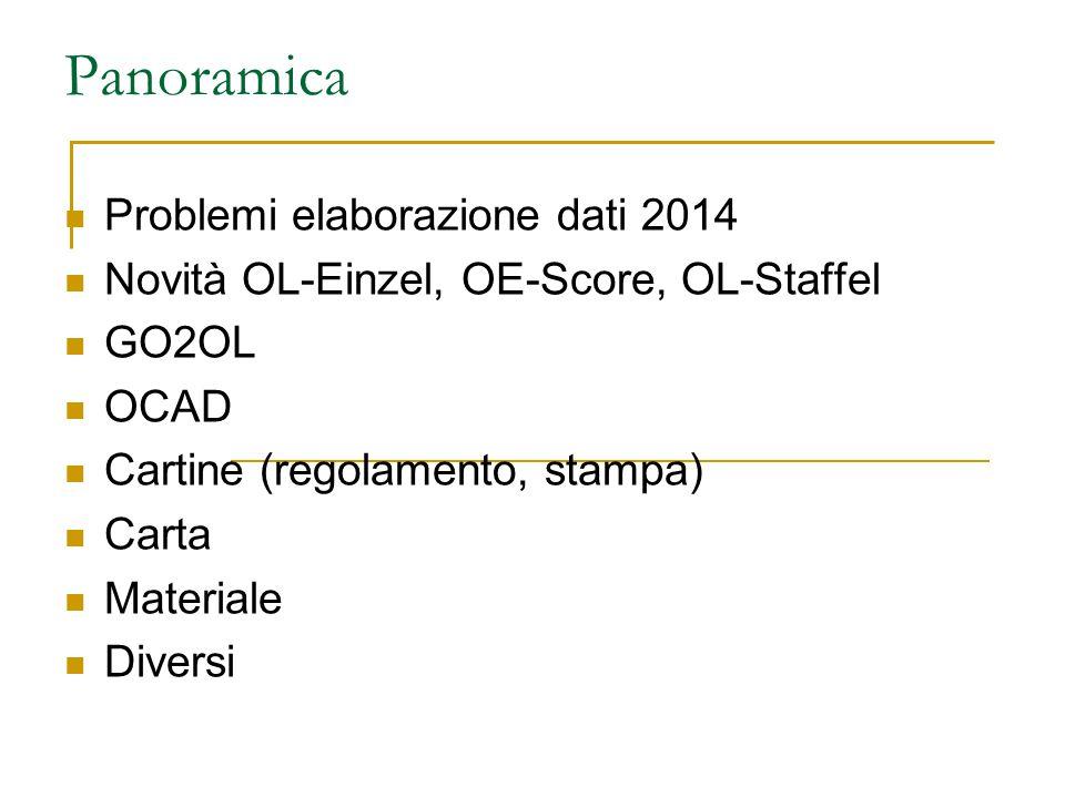 Panoramica Problemi elaborazione dati 2014 Novità OL-Einzel, OE-Score, OL-Staffel GO2OL OCAD Cartine (regolamento, stampa) Carta Materiale Diversi