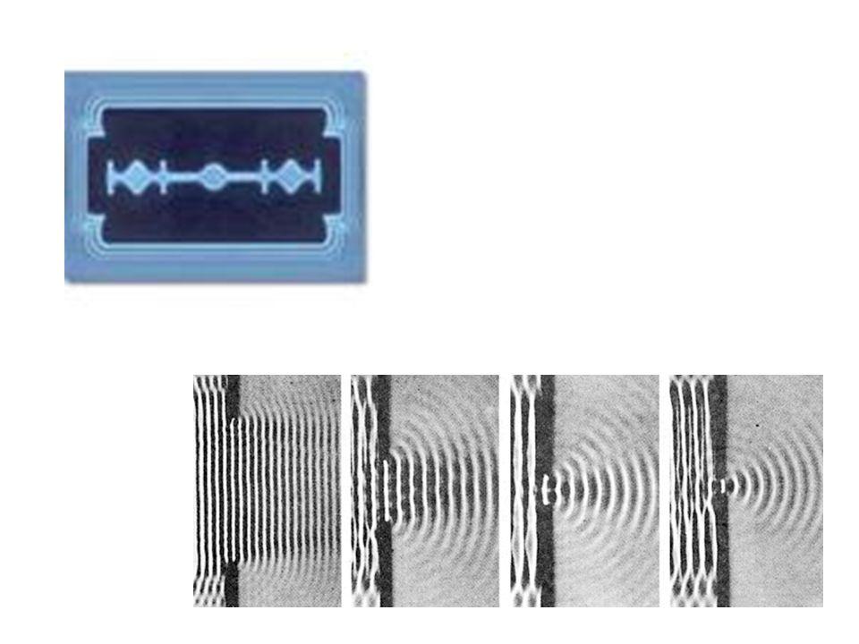 Una carica elettrica che oscilla produce nei punti vicini perturbazioni elettriche e magnetiche che oscillano con la stessa frequenza.