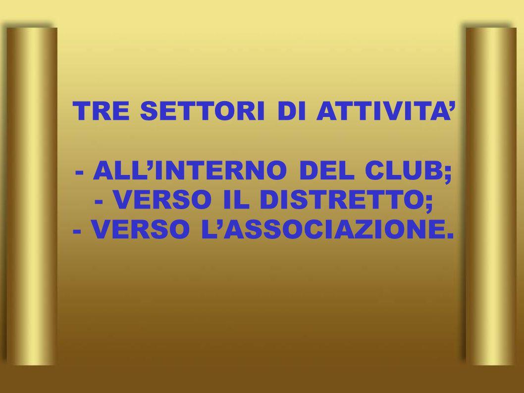 TRE SETTORI DI ATTIVITA' - ALL'INTERNO DEL CLUB; - VERSO IL DISTRETTO; - VERSO L'ASSOCIAZIONE.