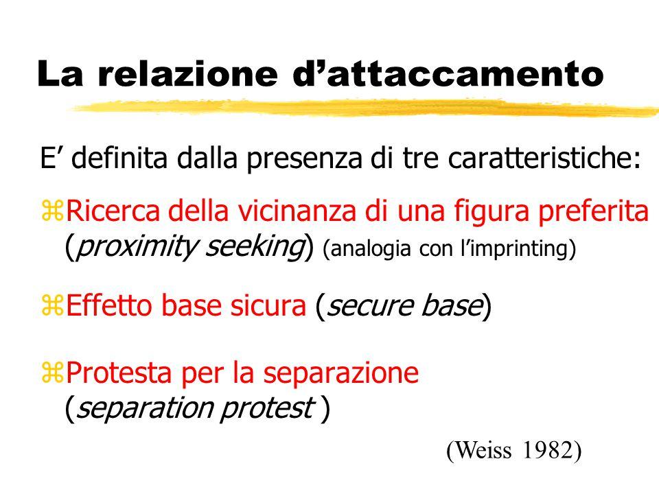 La relazione d'attaccamento E' definita dalla presenza di tre caratteristiche: zRicerca della vicinanza di una figura preferita (proximity seeking) (a
