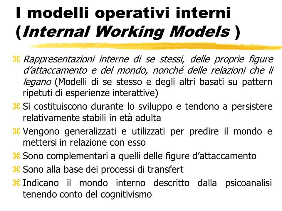 I modelli operativi interni (Internal Working Models ) zRappresentazioni interne di se stessi, delle proprie figure d'attaccamento e del mondo, nonché