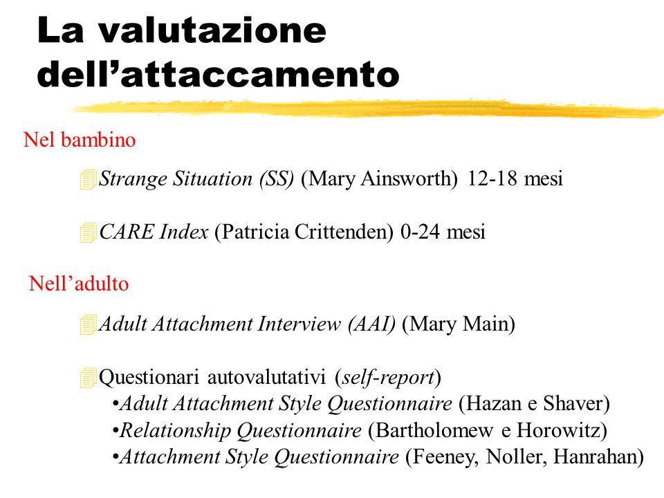 La valutazione dell'attaccamento Nel bambino 4Strange Situation (SS) (Mary Ainsworth) 12-18 mesi 4CARE Index (Patricia Crittenden) 0-24 mesi Nell'adul