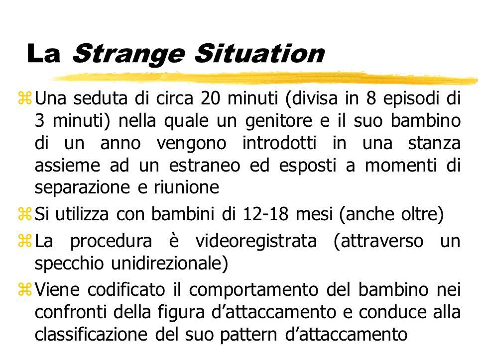 La Strange Situation zUna seduta di circa 20 minuti (divisa in 8 episodi di 3 minuti) nella quale un genitore e il suo bambino di un anno vengono intr