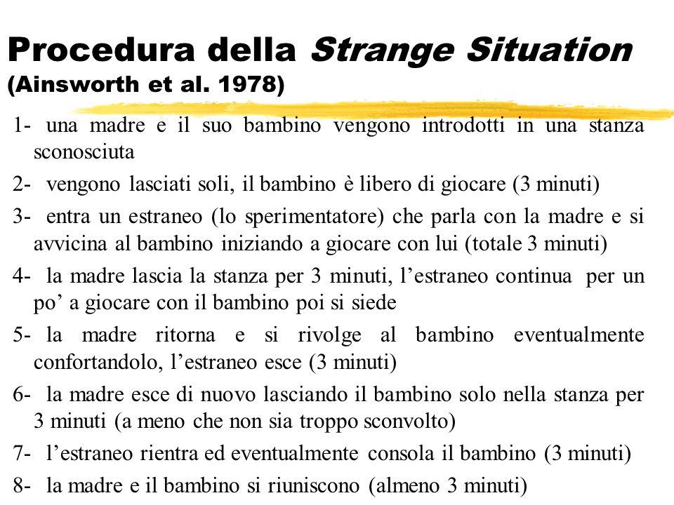 Procedura della Strange Situation (Ainsworth et al. 1978) 1-una madre e il suo bambino vengono introdotti in una stanza sconosciuta 2-vengono lasciati