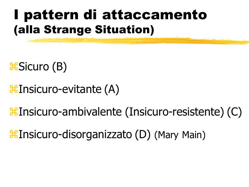 I pattern di attaccamento (alla Strange Situation) zSicuro (B) zInsicuro-evitante (A) zInsicuro-ambivalente (Insicuro-resistente) (C) zInsicuro-disorg