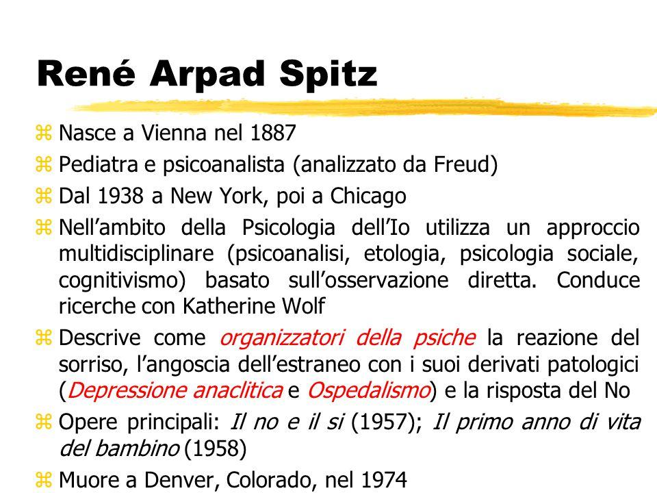 René Arpad Spitz zNasce a Vienna nel 1887 zPediatra e psicoanalista (analizzato da Freud) zDal 1938 a New York, poi a Chicago zNell'ambito della Psico