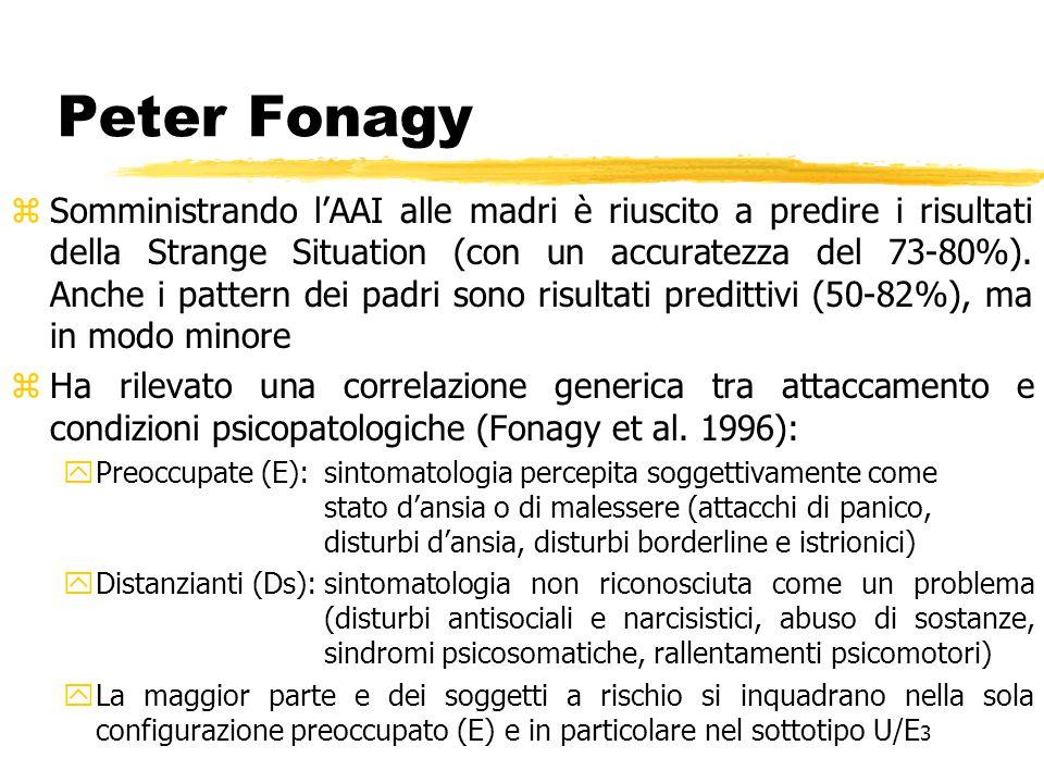 Peter Fonagy zSomministrando l'AAI alle madri è riuscito a predire i risultati della Strange Situation (con un accuratezza del 73-80%). Anche i patter