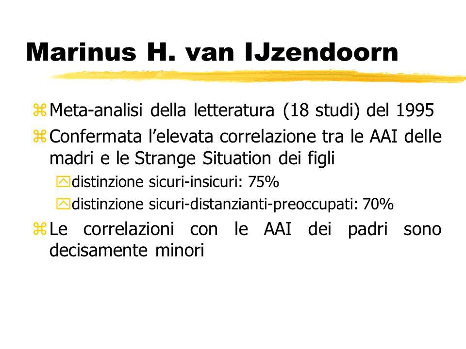 Marinus H. van IJzendoorn zMeta-analisi della letteratura (18 studi) del 1995 zConfermata l'elevata correlazione tra le AAI delle madri e le Strange S