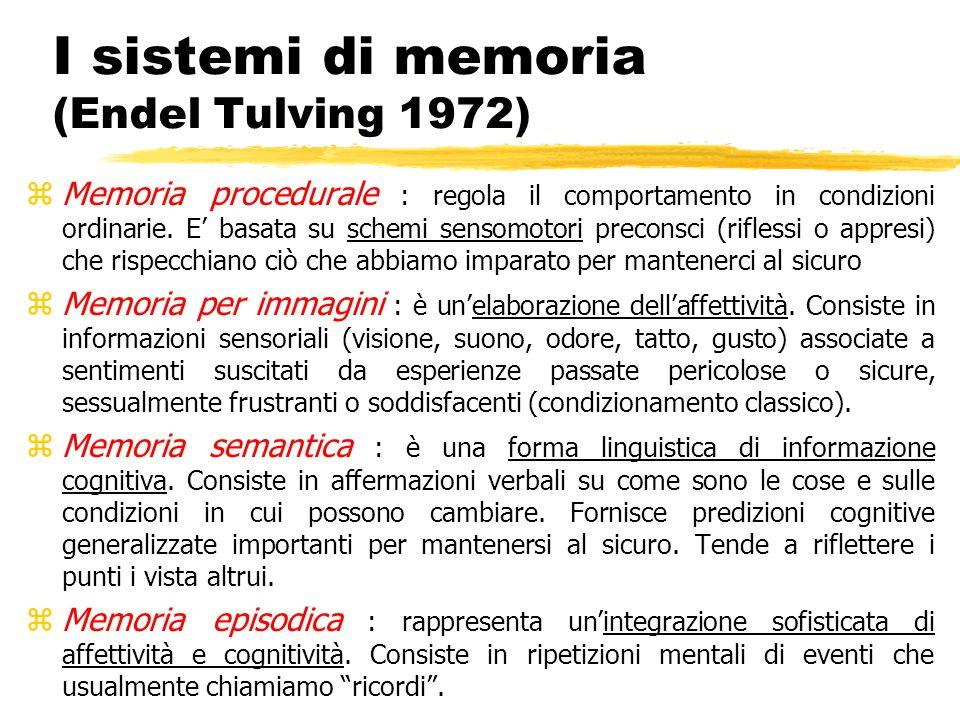 I sistemi di memoria (Endel Tulving 1972) zMemoria procedurale : regola il comportamento in condizioni ordinarie. E' basata su schemi sensomotori prec