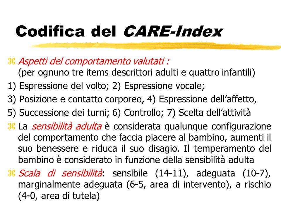Codifica del CARE-Index zAspetti del comportamento valutati : (per ognuno tre items descrittori adulti e quattro infantili) 1) Espressione del volto;