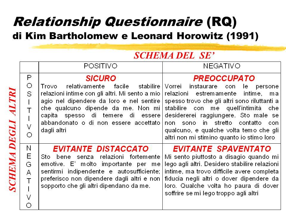 Relationship Questionnaire (RQ) di Kim Bartholomew e Leonard Horowitz (1991) SCHEMA DEL SE' SCHEMA DEGLI ALTRI