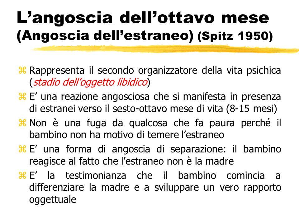 L'angoscia dell'ottavo mese (Angoscia dell'estraneo) (Spitz 1950) zRappresenta il secondo organizzatore della vita psichica (stadio dell'oggetto libid