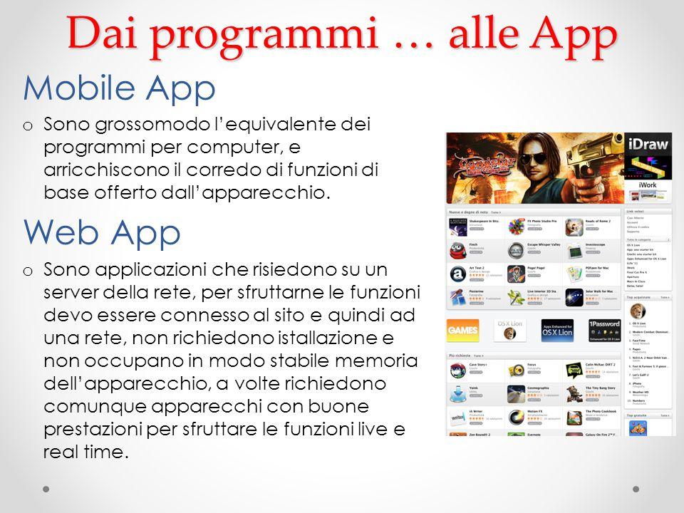 Dai programmi … alle App Mobile App o Sono grossomodo l'equivalente dei programmi per computer, e arricchiscono il corredo di funzioni di base offerto