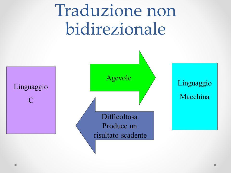 Traduzione non bidirezionale Linguaggio Macchina Linguaggio C Agevole Difficoltosa Produce un risultato scadente