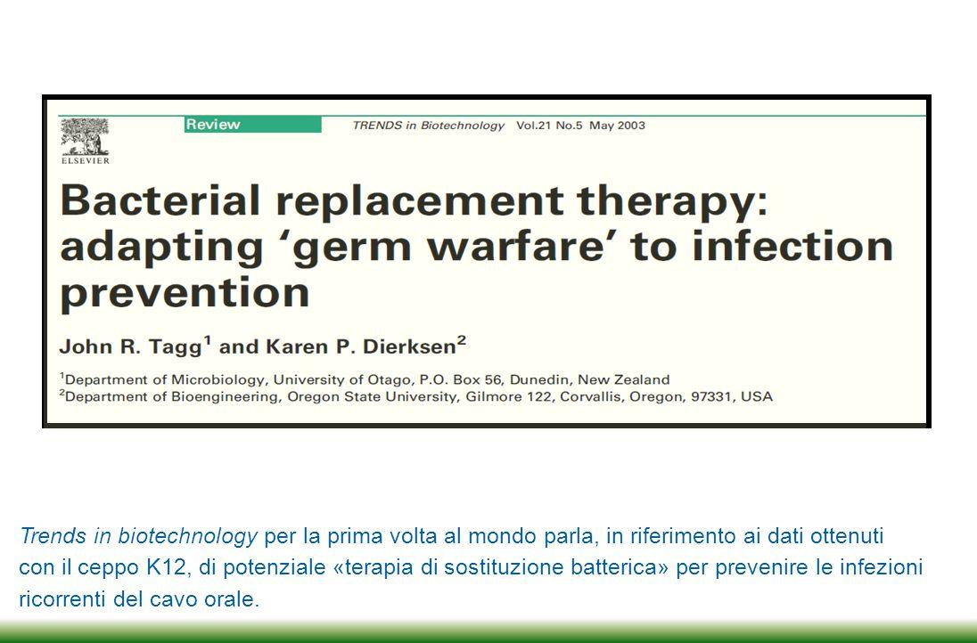 A partire al 2012, dopo le prime svolte in Nuova Zelanda e in Australia, in Italia cominciarono le prime sperimentazioni cliniche impiegando un formulato mono-ingrediente per uso orale contenenti 5 miliardi UFC (unità formanti colonia) per dose di Streptococcus salivarius K12.
