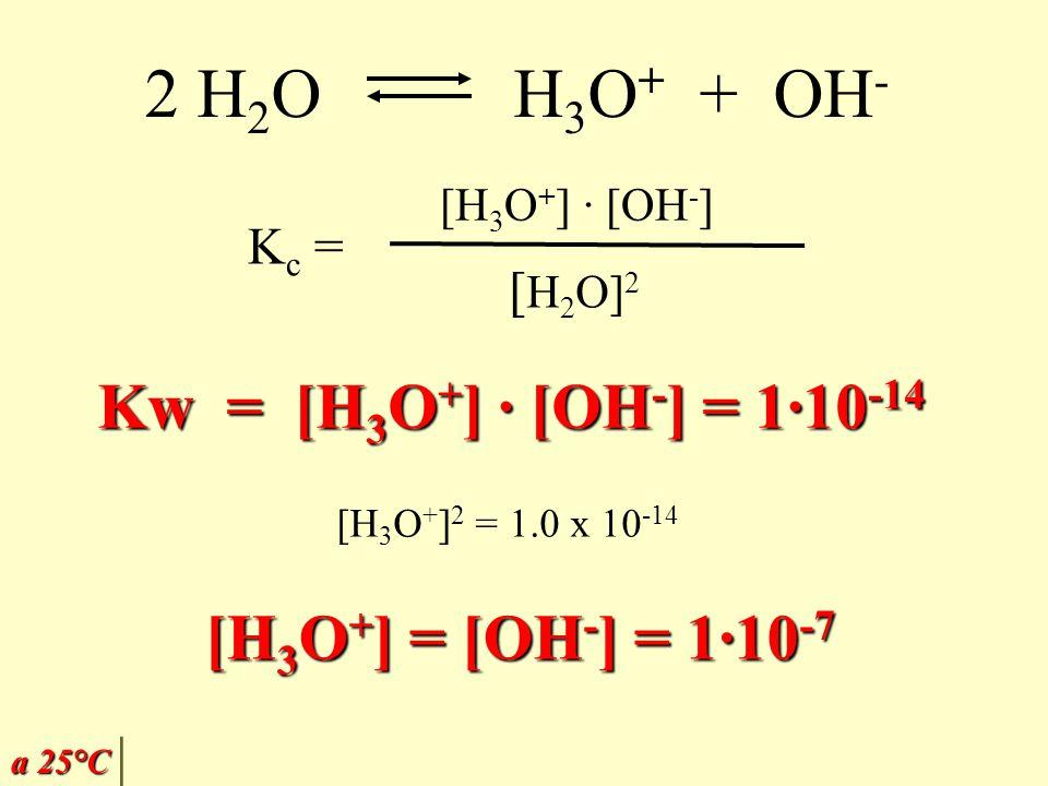 2 H 2 O H 3 O + + OH - K c = [H 3 O + ] · [OH - ] [ H 2 O] 2 Kw = [H 3 O + ] · [OH - ] = 1·10 -14 [H 3 O + ] = [OH - ] = 1·10 -7 a 25°C [H 3 O + ] 2 = 1.0 x 10 -14