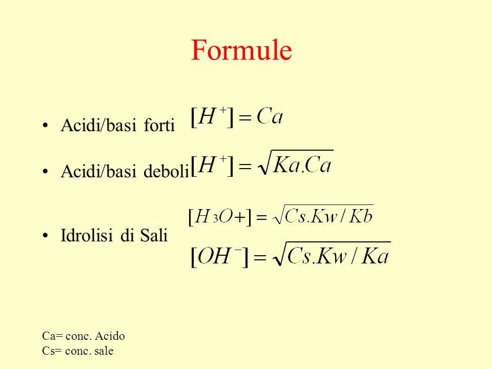 Formule Acidi/basi forti Acidi/basi deboli Idrolisi di Sali Ca= conc. Acido Cs= conc. sale