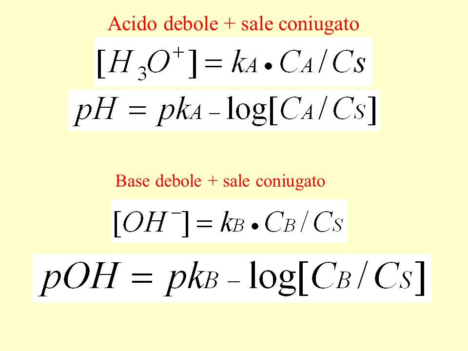 Acido debole + sale coniugato Base debole + sale coniugato