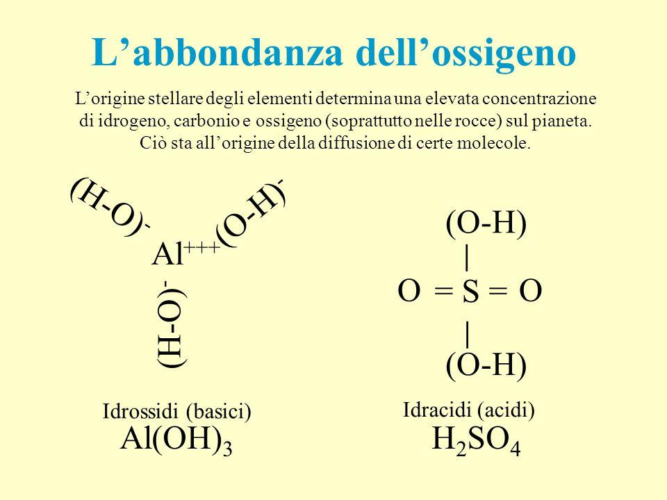 L'abbondanza dell'ossigeno L'origine stellare degli elementi determina una elevata concentrazione di idrogeno, carbonio e ossigeno (soprattutto nelle rocce) sul pianeta.