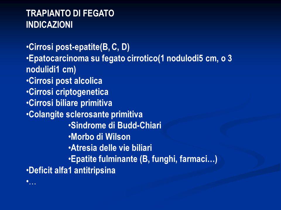 TRAPIANTO DI FEGATO INDICAZIONI Cirrosi post-epatite(B, C, D) Epatocarcinoma su fegato cirrotico(1 nodulodi5 cm, o 3 nodulidi1 cm) Cirrosi post alcolica Cirrosi criptogenetica Cirrosi biliare primitiva Colangite sclerosante primitiva Sindrome di Budd-Chiari Morbo di Wilson Atresia delle vie biliari Epatite fulminante (B, funghi, farmaci…) Deficit alfa1 antitripsina …