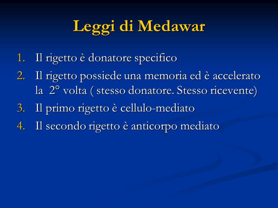 Leggi di Medawar 1.Il rigetto è donatore specifico 2.Il rigetto possiede una memoria ed è accelerato la 2° volta ( stesso donatore.
