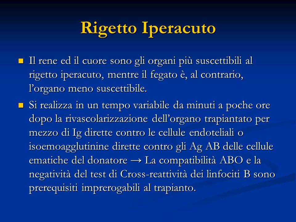 Rigetto Iperacuto Il rene ed il cuore sono gli organi più suscettibili al rigetto iperacuto, mentre il fegato è, al contrario, l'organo meno suscettibile.
