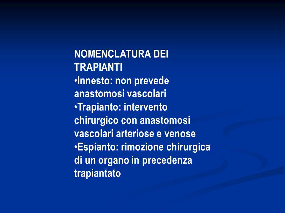 NOMENCLATURA DEI TRAPIANTI Innesto: non prevede anastomosi vascolari Trapianto: intervento chirurgico con anastomosi vascolari arteriose e venose Espianto: rimozione chirurgica di un organo in precedenza trapiantato