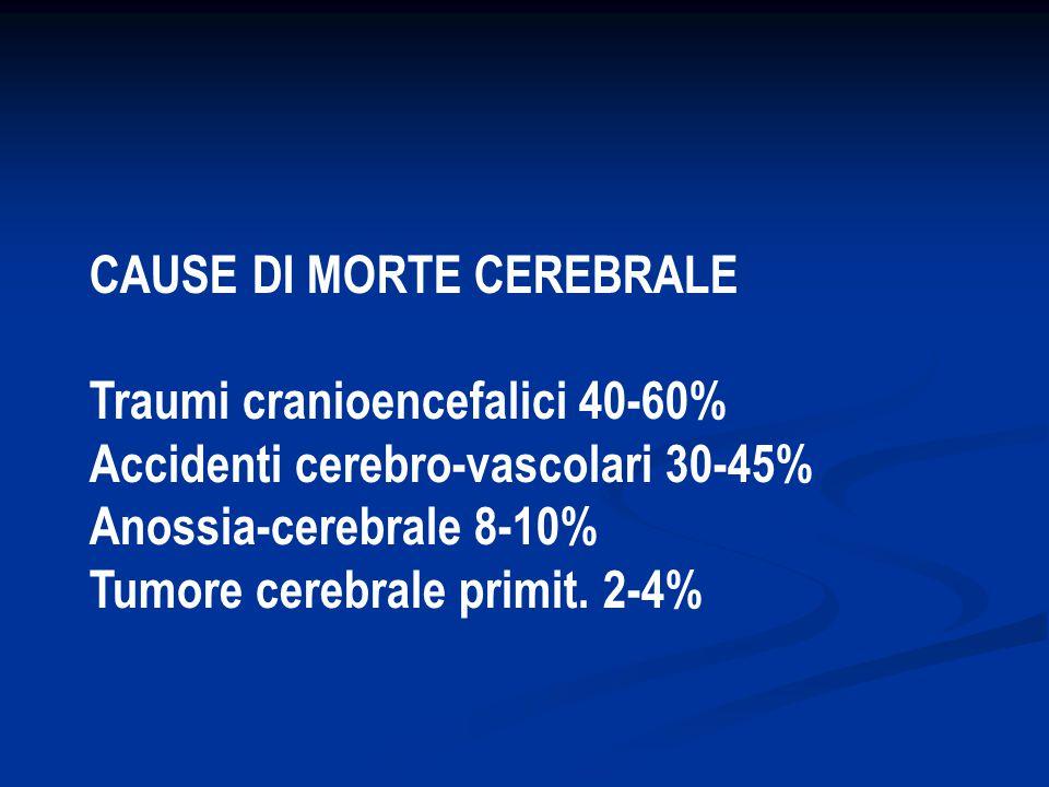 CAUSE DI MORTE CEREBRALE Traumi cranioencefalici 40-60% Accidenti cerebro-vascolari 30-45% Anossia-cerebrale 8-10% Tumore cerebrale primit.