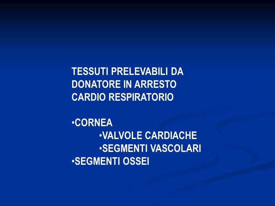 TESSUTI PRELEVABILI DA DONATORE IN ARRESTO CARDIO RESPIRATORIO CORNEA VALVOLE CARDIACHE SEGMENTI VASCOLARI SEGMENTI OSSEI