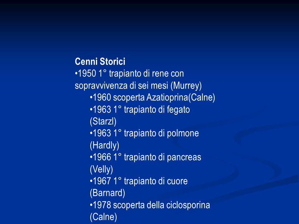 Cenni Storici 1950 1° trapianto di rene con sopravvivenza di sei mesi (Murrey) 1960 scoperta Azatioprina(Calne) 1963 1° trapianto di fegato (Starzl) 1963 1° trapianto di polmone (Hardly) 1966 1° trapianto di pancreas (Velly) 1967 1° trapianto di cuore (Barnard) 1978 scoperta della ciclosporina (Calne) 1984 scoperta dell'FK 506 (Ibaraki)