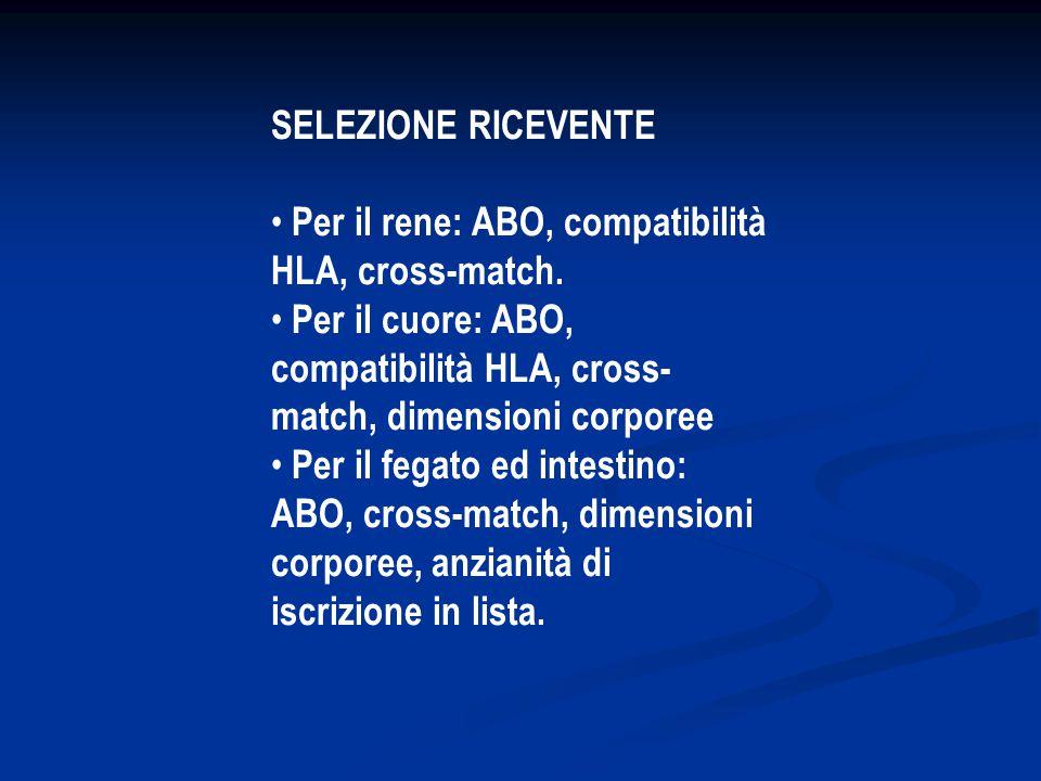SELEZIONE RICEVENTE Per il rene: ABO, compatibilità HLA, cross-match.