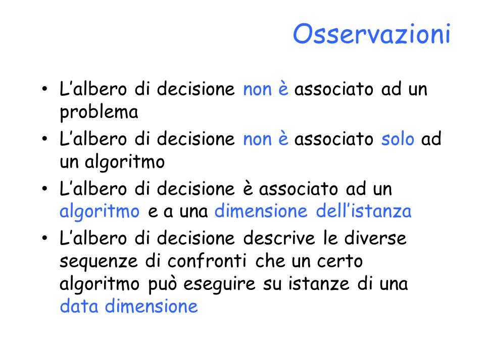 Osservazioni L'albero di decisione non è associato ad un problema L'albero di decisione non è associato solo ad un algoritmo L'albero di decisione è associato ad un algoritmo e a una dimensione dell'istanza L'albero di decisione descrive le diverse sequenze di confronti che un certo algoritmo può eseguire su istanze di una data dimensione