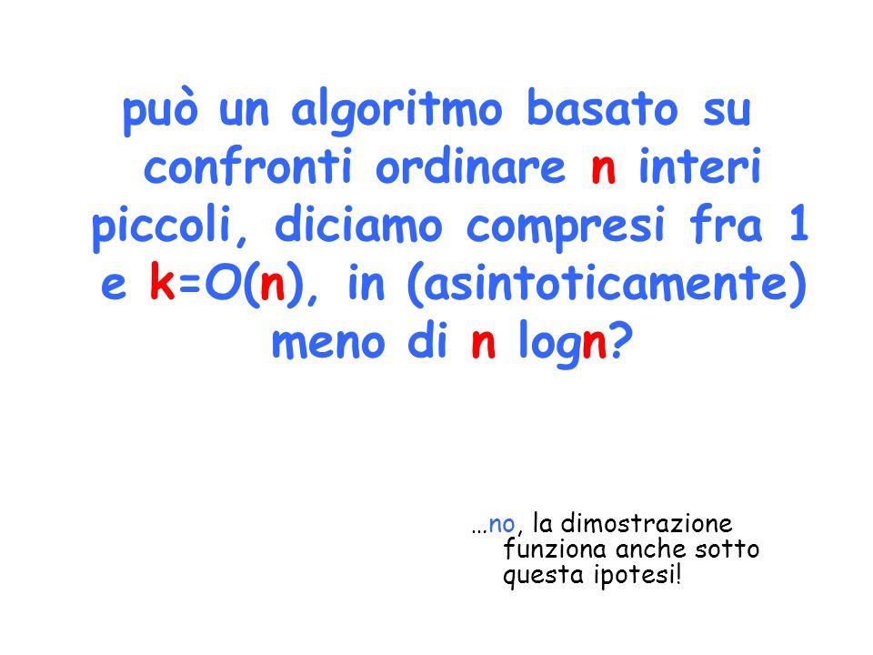 può un algoritmo basato su confronti ordinare n interi piccoli, diciamo compresi fra 1 e k=O(n), in (asintoticamente) meno di n logn.