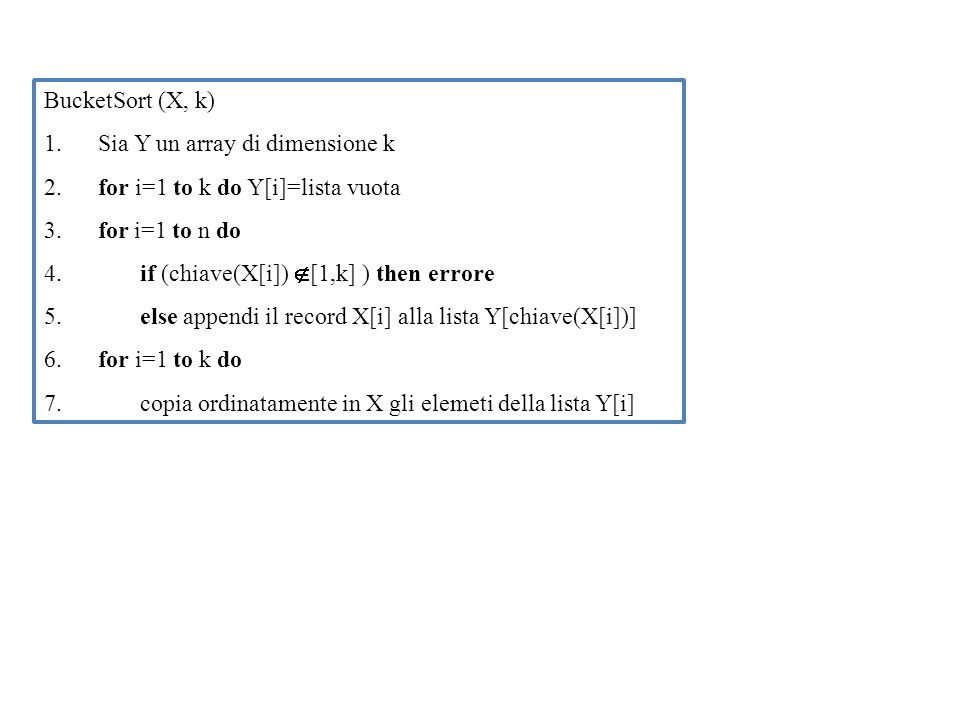 BucketSort (X, k) 1. Sia Y un array di dimensione k 2. for i=1 to k do Y[i]=lista vuota 3. for i=1 to n do 4. if (chiave(X[i])  [1,k] ) then errore 5