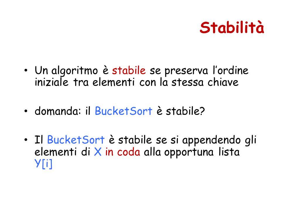 Un algoritmo è stabile se preserva l'ordine iniziale tra elementi con la stessa chiave domanda: il BucketSort è stabile.