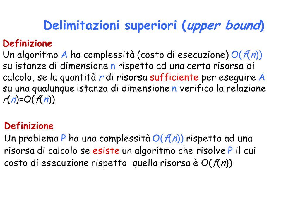Delimitazioni superiori (upper bound) Definizione Un algoritmo A ha complessità (costo di esecuzione) O(f(n)) su istanze di dimensione n rispetto ad una certa risorsa di calcolo, se la quantità r di risorsa sufficiente per eseguire A su una qualunque istanza di dimensione n verifica la relazione r(n)=O(f(n)) Definizione Un problema P ha una complessità O(f(n)) rispetto ad una risorsa di calcolo se esiste un algoritmo che risolve P il cui costo di esecuzione rispetto quella risorsa è O(f(n))