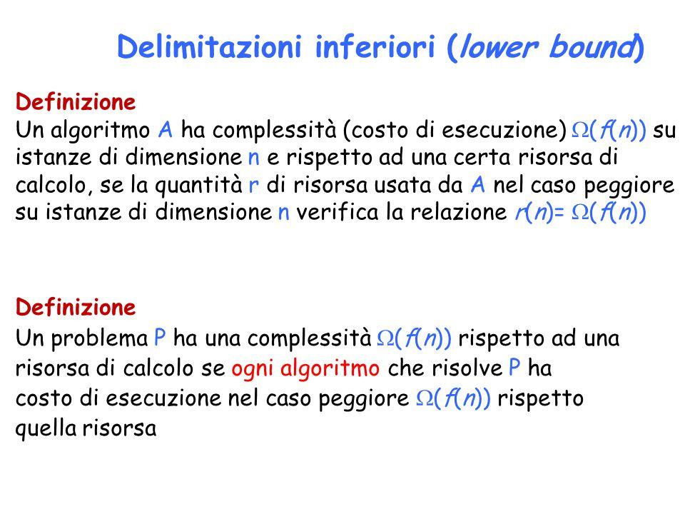 Delimitazioni inferiori (lower bound) Definizione Un algoritmo A ha complessità (costo di esecuzione)  (f(n)) su istanze di dimensione n e rispetto ad una certa risorsa di calcolo, se la quantità r di risorsa usata da A nel caso peggiore su istanze di dimensione n verifica la relazione r(n)=  (f(n)) Definizione Un problema P ha una complessità  (f(n)) rispetto ad una risorsa di calcolo se ogni algoritmo che risolve P ha costo di esecuzione nel caso peggiore  (f(n)) rispetto quella risorsa
