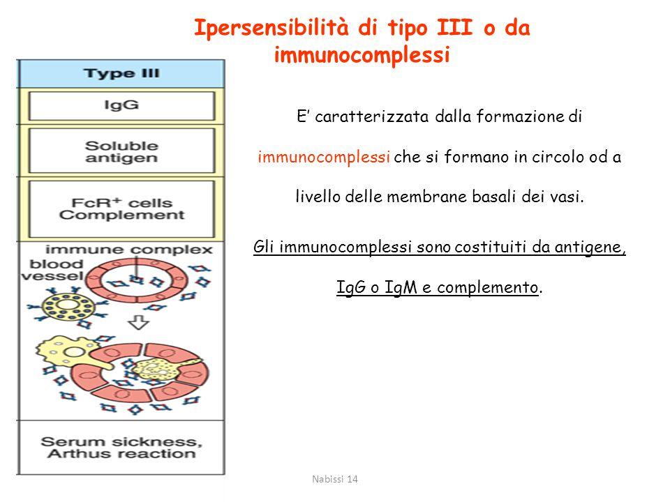 Bersagli comuni sono i Globuli Rossi e le Piastrine. L'anticorpo complessato all'antigene si lega sulla superficie cellulare fissando ed attivando il