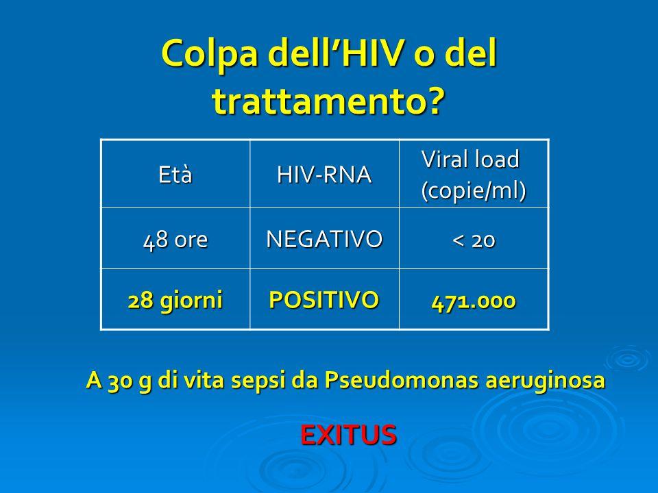 Colpa dell'HIV o del trattamento? EtàHIV-RNA Viral load (copie/ml) 48 ore NEGATIVO < 20 28 giorni POSITIVO471.000 A 30 g di vita sepsi da Pseudomonas