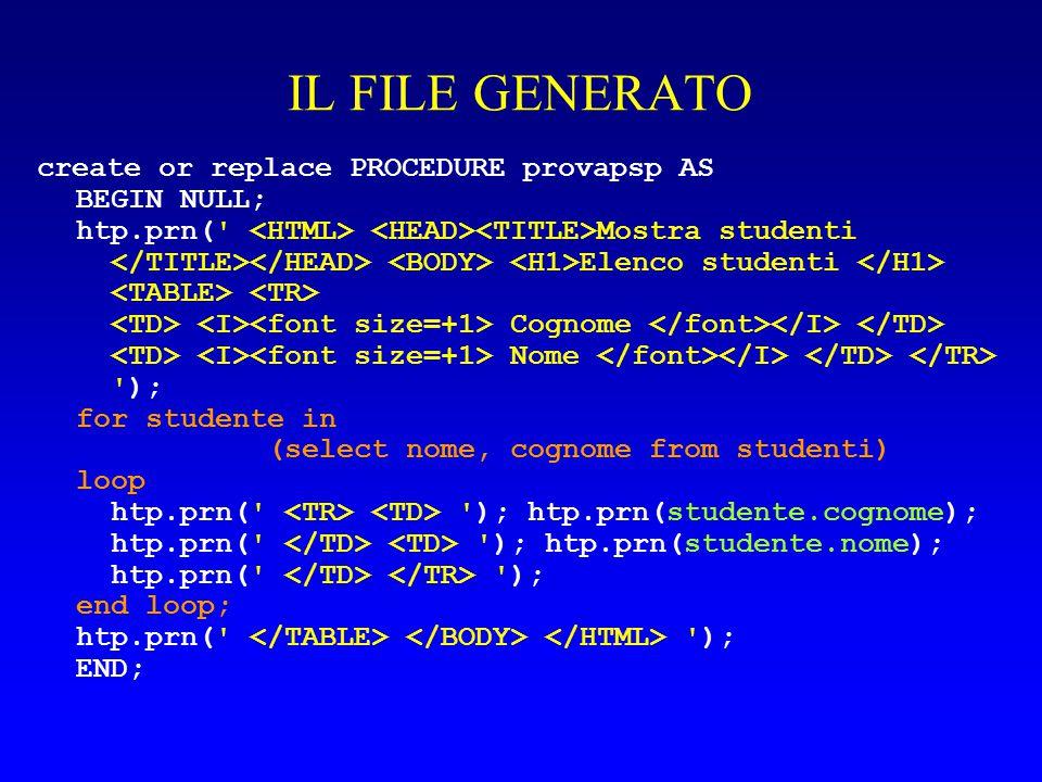 IL FILE GENERATO create or replace PROCEDURE provapsp AS BEGIN NULL; htp.prn(' Mostra studenti Elenco studenti Cognome Nome '); for studente in (selec