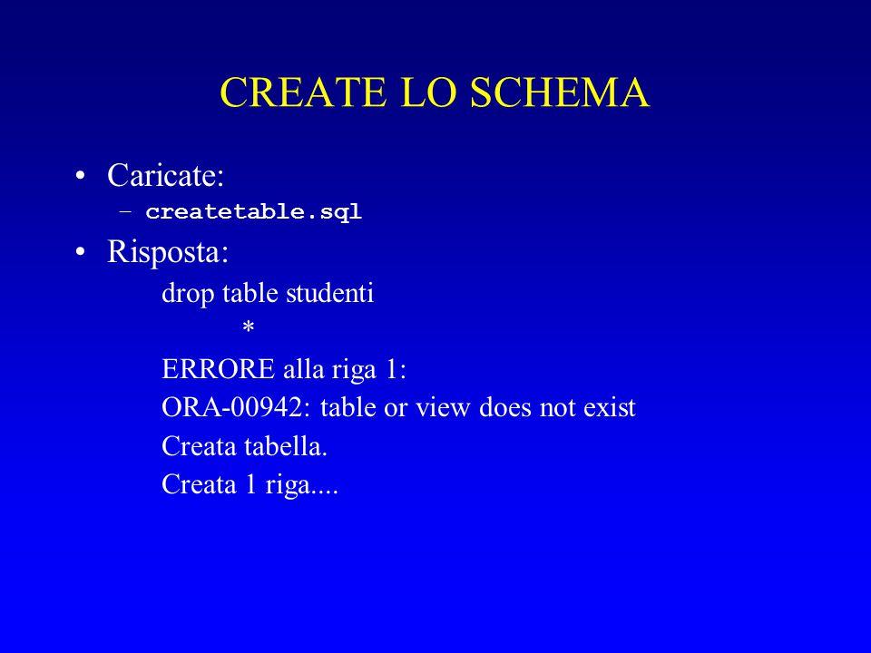 CREATE LO SCHEMA Caricate: –createtable.sql Risposta: drop table studenti * ERRORE alla riga 1: ORA-00942: table or view does not exist Creata tabella.