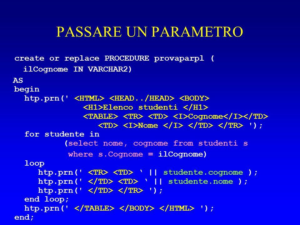 PASSARE UN PARAMETRO create or replace PROCEDURE provaparpl ( ilCognome IN VARCHAR2) AS begin htp.prn( Elenco studenti Cognome Nome ); for studente in (select nome, cognome from studenti s where s.Cognome = ilCognome) loop htp.prn( ' || studente.cognome ); htp.prn( ' || studente.nome ); htp.prn( ); end loop; htp.prn( ); end;