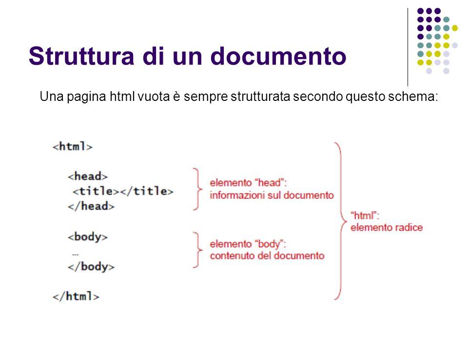 Struttura di un documento Una pagina html vuota è sempre strutturata secondo questo schema: