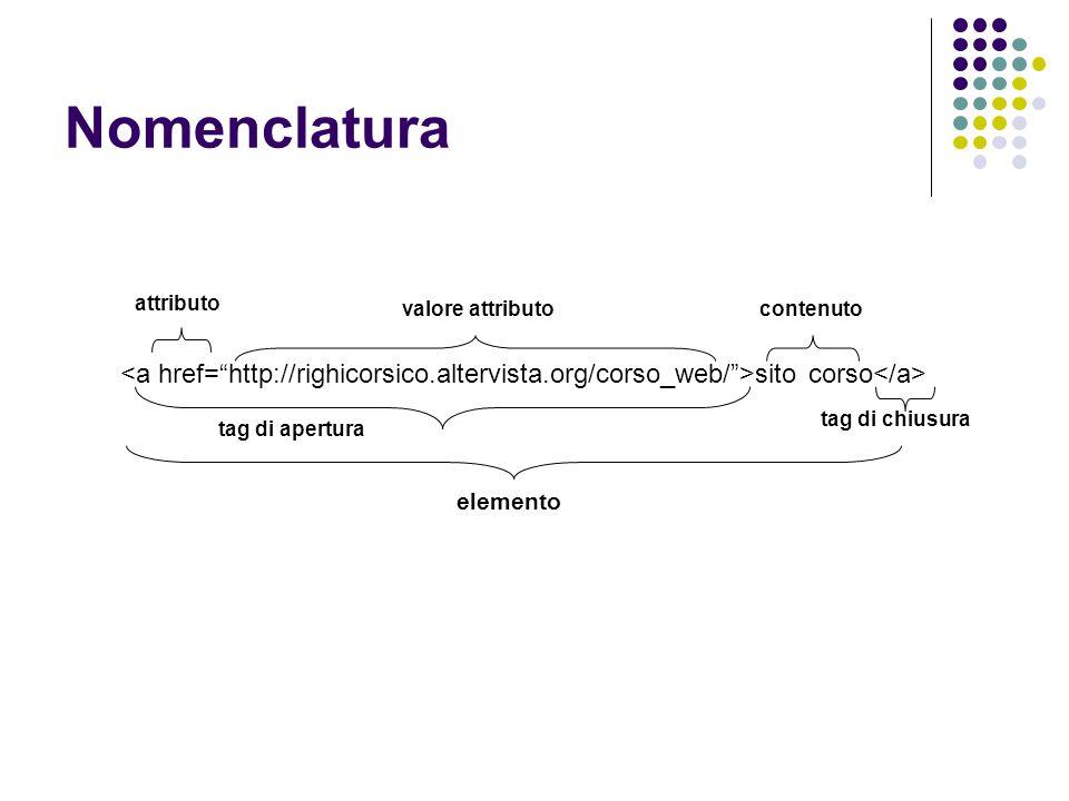 Nomenclatura elemento sito corso tag di apertura tag di chiusura attributo valore attributocontenuto