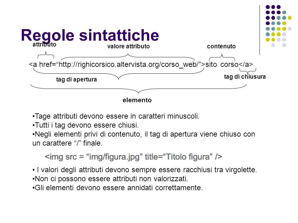 Regole sintattiche Tage attributi devono essere in caratteri minuscoli.