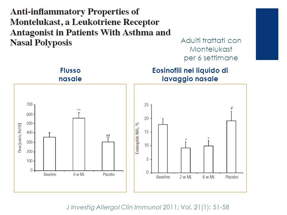 Flusso nasale Eosinofili nel liquido di lavaggio nasale J Investig Allergol Clin Immunol 2011; Vol. 21(1): 51-58 Adulti trattati con Montelukast per 6